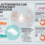 RapportoCoop2017: quanta tecnologia nei consumi degli italiani