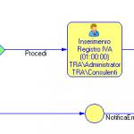Creazione dei flussi per la gestione della fatturazione elettronica.