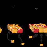 Archiviato! La tech-metodologia per la corretta archiviazione di dati e documenti.