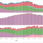 Energia pulita? L'Italia risponde: sì, grazie!