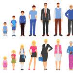 La nostra demografia: uno sguardo al 2020